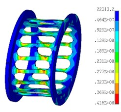 Stress of simulation on the squirrel cage elastic supports