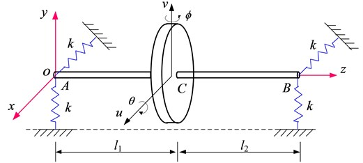 Schematic of the rotor system