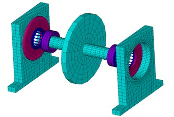 Finite element model of the rotor system
