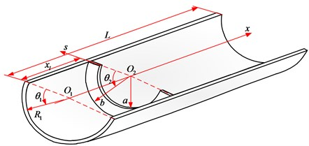 Co-ordinate system and notation for the coupled open cylindrical shell-annular sector plate structure