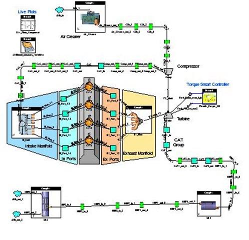 Wave model of 4 stroke gasoline engine