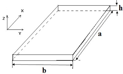 """Rectangular plate (a/b=2) of length """"a"""", width """"b"""" and thickness """"h"""""""