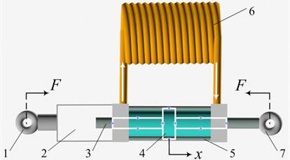 Prototype of fluid inerter