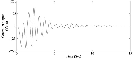 System response to 1st pulse