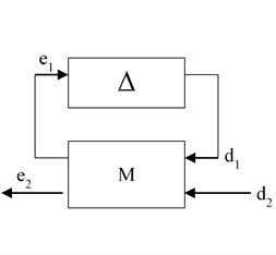 Transformation of system matrix for structured singular value analysis