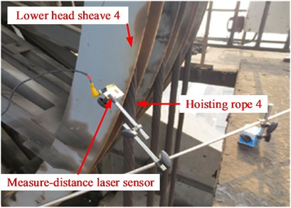 Test on the axial displacement of lower head sheave 4