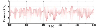 Pressure time series