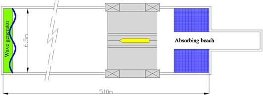 Sketch of the high-speed hydrodynamic tank laboratory
