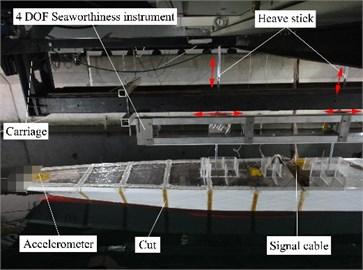 Photograph of test setup