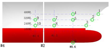 Arrangement of pressure sensors