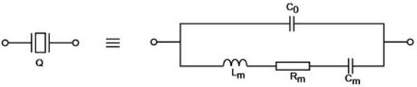 Equivalent electric circuit for quartz resonators [13]