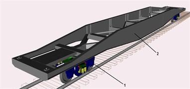 Dynamic model of car platform: 1 – trolley; 2 – wagon frame; 3 – load