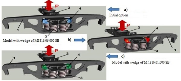 Test models: 1 – side frame; 2 – truck bolster; 3 – double-row springs; 4 – wedge shock absorber
