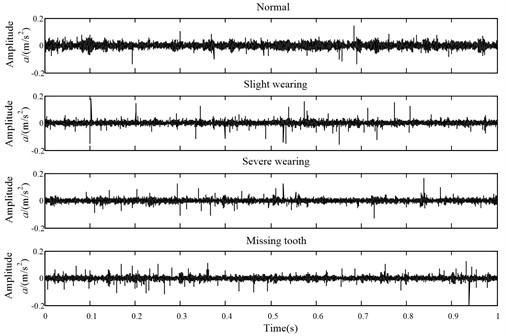 The vibration signals of gearbox in four conditions