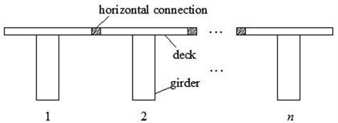 Sketch for cross section of multi-girder bridge