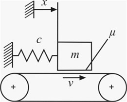 Conveyor type model with 1-d.o.f.