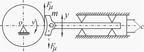 Dynamic model of the unit