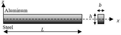 a) Beam model and b) grading configuration of FGBr