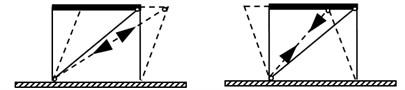a) FGBr behavior under tension and compression in the frame,  b) model of FGBr under axial loading, c) displaced braced frame