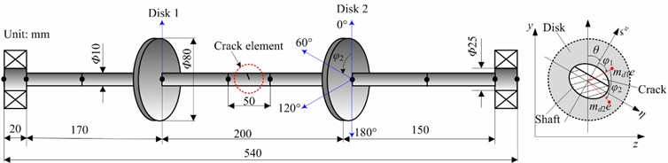 Schematic diagram and physical dimensions of the simplified rotor-bearing system