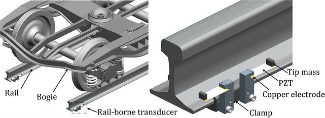(left) Illustration of bogie-rail-harvester scales; (right) enlarged view  of clamped cantilevered piezoelectric beam configuration