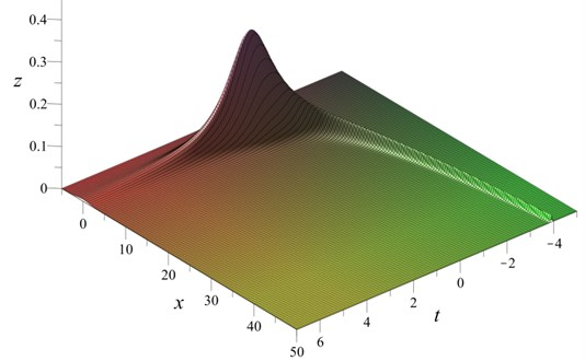 Generalized KdV solitary wave with decaying amplitude  and variable speed Eq.(36) with t0= 0, u0=1/10, x0=0, v0=1