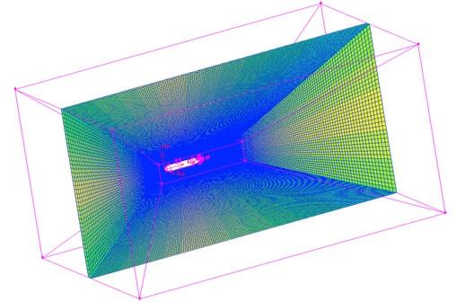 Computational model of submarine flow field