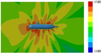 Radiation noises of type 2 submarine