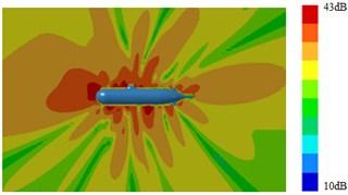 Radiation noises of type 3 submarine