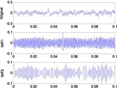 The original vibration signal and its first two IMFs