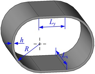 Geometry and notations  of a racetrack cylindrical shell