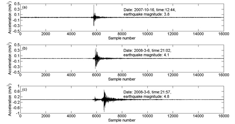 The earthquake response record of channel 3: a) number I, b) number II and c) number III