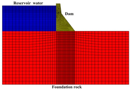 a) The size of the numerical model; b) FE model of dam-reservoir-foundation system