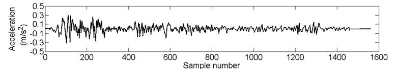 a) The El Centro earthquake wave; b) the simulated earthquake response record  of measurement point #1 (in river stream direction)