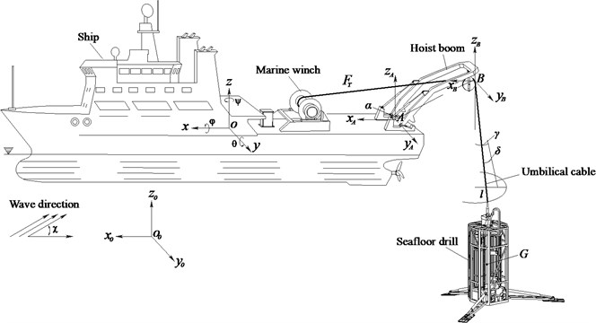 Sketch of launch and recovery system of seafloor drill
