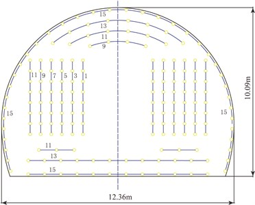 Arrangement plan of blastholes in millisecond delay blasting
