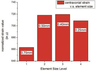 DSVP experiment setup and numerical model [28]