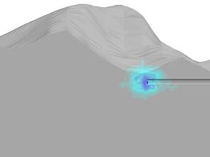 Typical predicted velocity