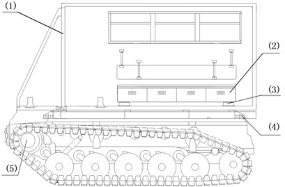 The rear vehicle of tracked ambulance: (1) carriage, (2) stretcher base,  (3) zero stiffness shock absorbers, (4) rubber damping shock absorbers, (5) chassis