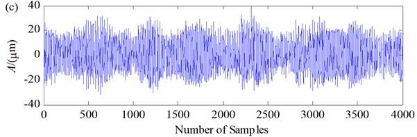 The different denoising methods: a) original signal, b) MED denoising result,  c) Wavelet denoising result, d) EEMD denoising result