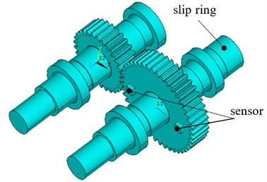The locations of sensors and slip ring
