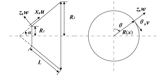 Geometry of a truncated circular conical shell