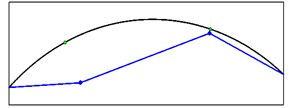 Mode shapes obtained from seismic records for crest level