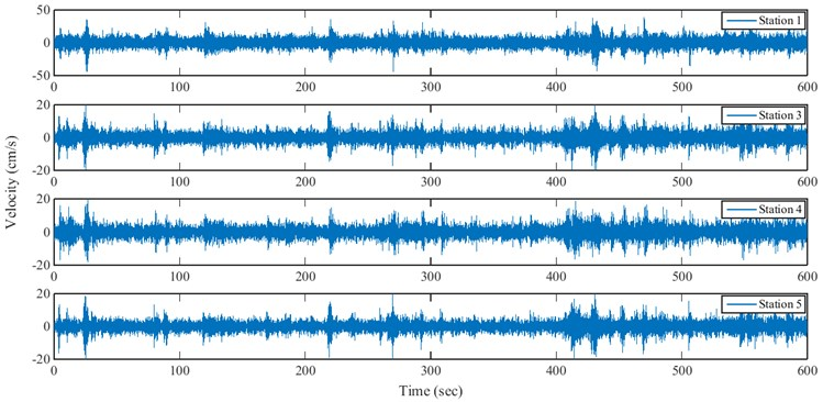Sample of velocity responses recorded at different stations of arrangement A in stream direction