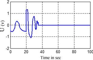 Change of input voltage of flywheel motor