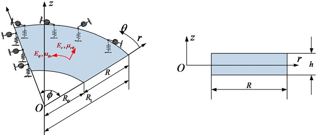 An orthotropic annular sector plate with arbitrary out-plane elastic edge supports