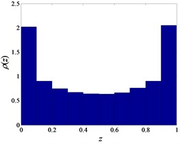 Probability distribution histograms of chaotic maps