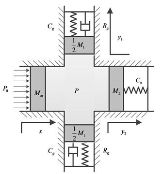 The vibration model of the sensor