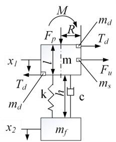 Reduction Of Satellite Flywheel Microvibration Using
