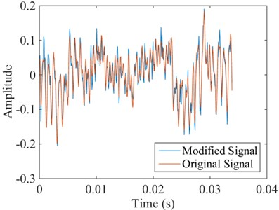 Comparison of original vibration signal and the modified signal with additive white Gaussian noise